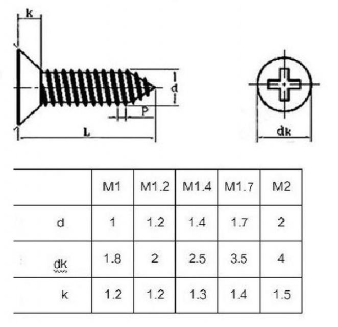 Werksoff: Stahl vernickelt VE=100 St/ück Senkkopf Blech-//Holzschrauben Kopfdurchmesser = 2,5mm Abmessung: 1,4 x 10 mm mit Spitze und PH Kreuzschlitz